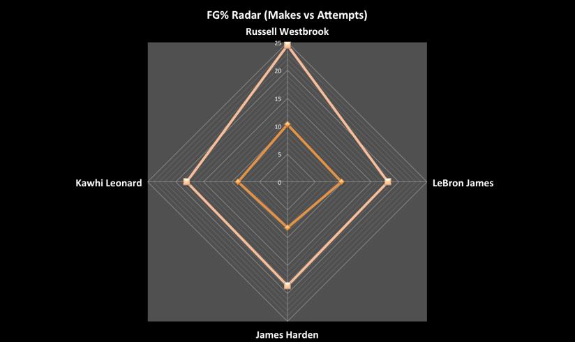 Statcat _ MVP FG Rader